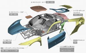 img_space_frame_body