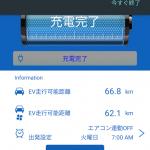phvの燃費が気になる方へ!とうとうEV走行可能距離も66.8kmになってきました。