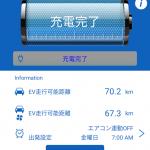 EV走行可能距離70.2kmとカタログ値の68.2kmを超えた!