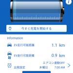 雪の降る寒い日に過去最低の燃費を記録した。2.5km/㍑。そしていつもの往復(34km)を帰ったらほぼ欠。